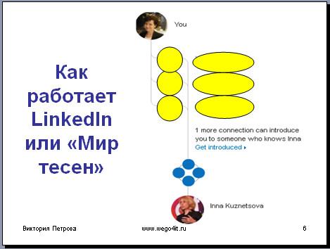 "3 ""рукопожатия"" до экс-вице-президента IBM - пример из 2-го занятия тренинга"
